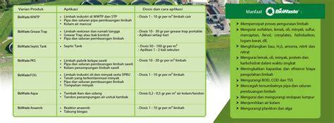 Bakteri Probiotik Pengurai Limbah Anaerob Biowaste Anaerob 100 Gr pt poly stamino indonesia jual biowaste dengan harga murah