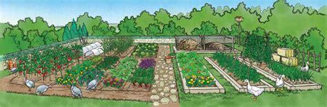 Sustainable Garden Ideas 82 Sustainable Gardening Tips Organic Gardening Earth News