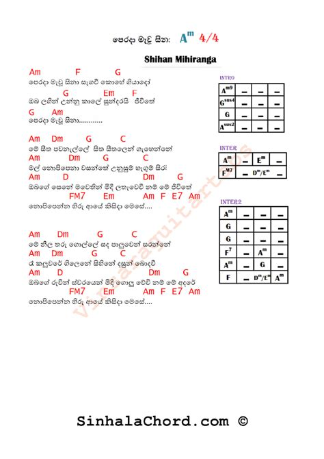 Guitar Chords Page 35 Elakiri Community | Kotaksurat.co