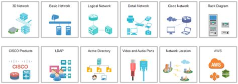 network layout mac network diagram software for mac pc