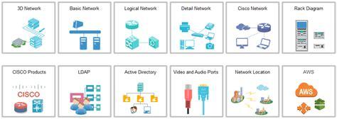 network diagram mac network diagram software for mac pc