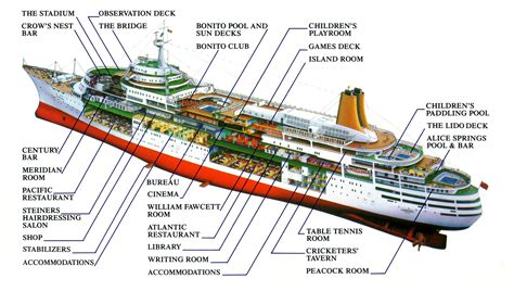 boat layout names canberra cutaways pinterest cutaway