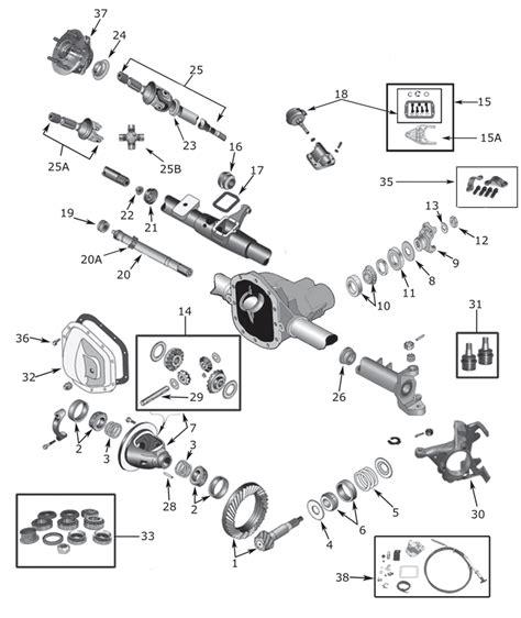 jeep dana  axle parts wrangler cherokee front axle parts mjw jeep willys parts