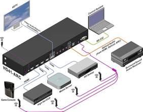 4 x 1 hdmi switch optical audio ouput convert hdmi audio to optical audio 4k uhd 3840x2160