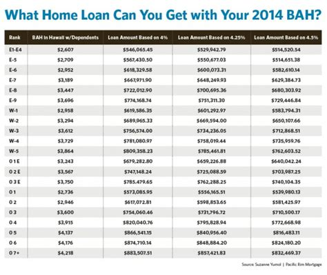 housing loans housing loan calculator usa