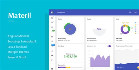layout template in angularjs material design admin dashboard template with bootstrap