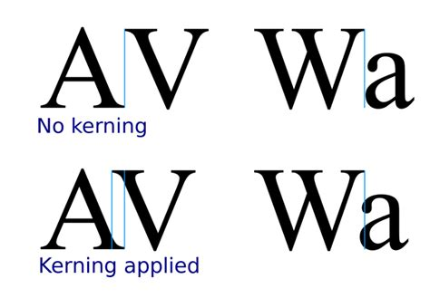 font design kerning how to work with the svg text spacing properties vanseo
