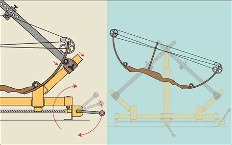 How To String - how to string a compound bow 13 steps wikihow