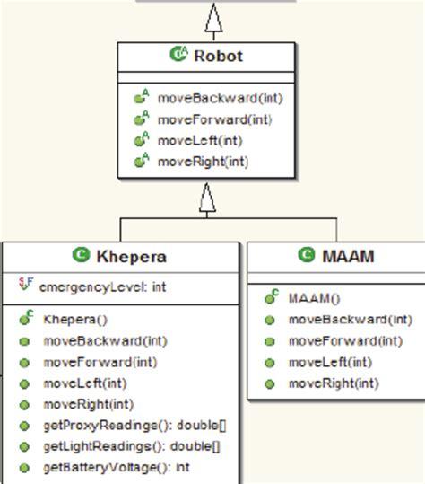 xml time pattern fig 2 uml class diagram of the robot primitives an xml
