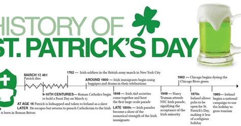 s day meaning st s day facts history pictures meaning