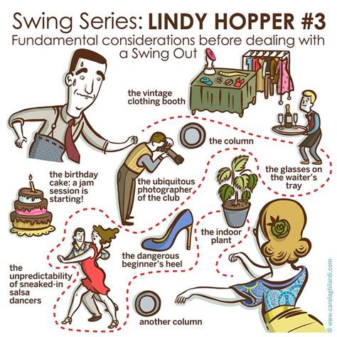 Lindy Hop Swing Out by Swing Mood Evaluation Lindy Hop Swing Out Lindy Hop