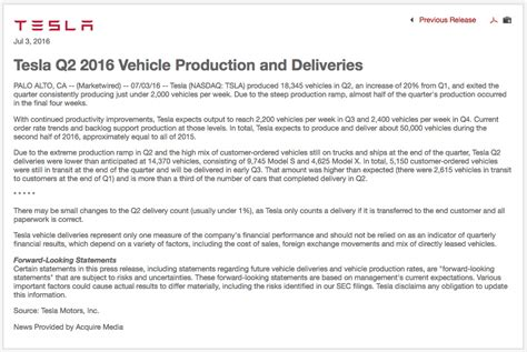 tesla increases q2 production by 20 but falls of