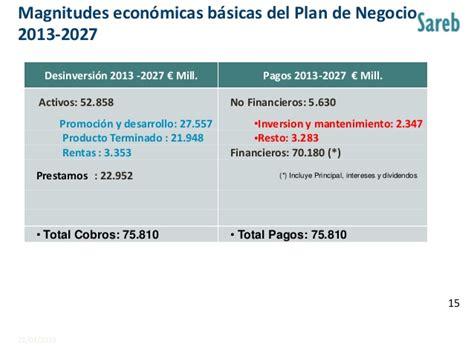 pago de escolaridad 2027 presentaci 243 n sareb nuevo plan negocio