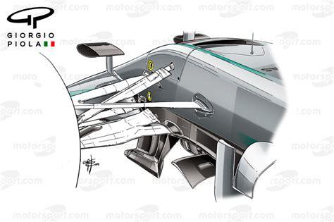 technikanalyse wie sieht das perfekte formel  auto der