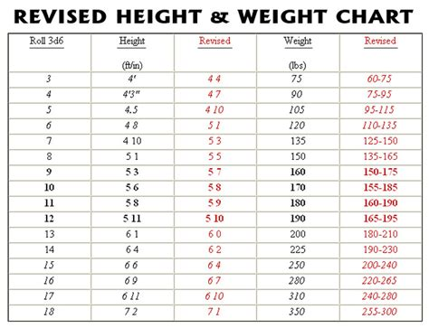 average golden retriever weight by age average weight for a 5 2 16 year sudden high blood pressure