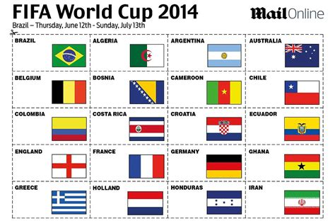 Free Sweepstake - free 2014 sweepstake world cup uk party invitations ideas