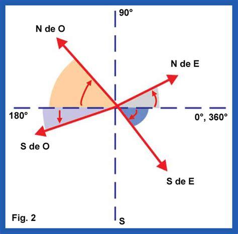 imagenes en vectorial vectores de f 237 sica 1