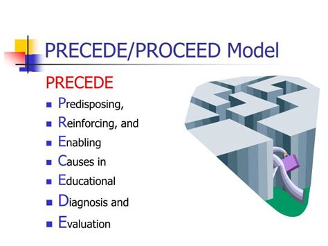 ppt models for health education and health promotion