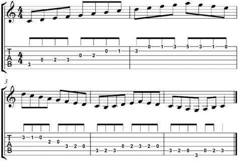 Dolmetsch Online Music Theory Online Guitar Tablature