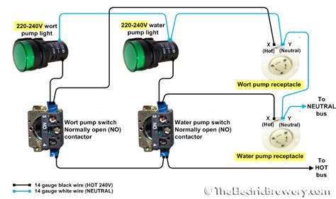 receptacle wiring diagram wiring diagram and schematics