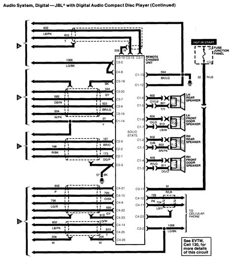 28 car wiring diagram ford premium sound system k