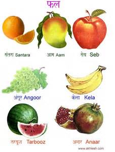 fruit trees names fruit names in the drawings veggies