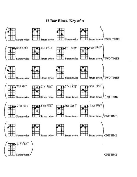 blue ukulele song tabs best 25 12 bar blues chords ideas on ukulele