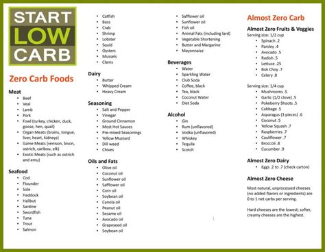 5 Reasons To Start A Low Carbohydrate Diet by Almost Zero Carb Food List Healthy Recipes