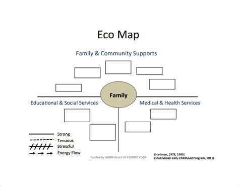 eco form template ecomap templates find word templates