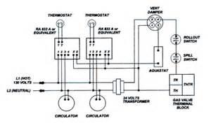 miller furnace wiring diagram free printable wiring diagrams