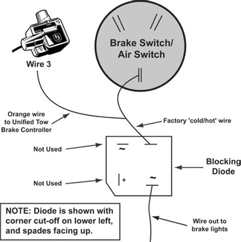 blocking diode connection blocking diode installation for unified tow brake