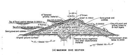 design criteria of earth dam earth dam design daniel g loucks pegeotechnical