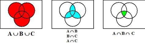 aubuc venn diagram venn diagram aubuc best free home design idea