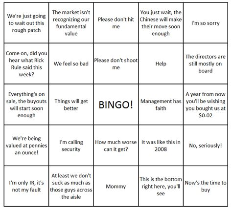 introduction bingo template 100 introduction bingo template my own market narrative