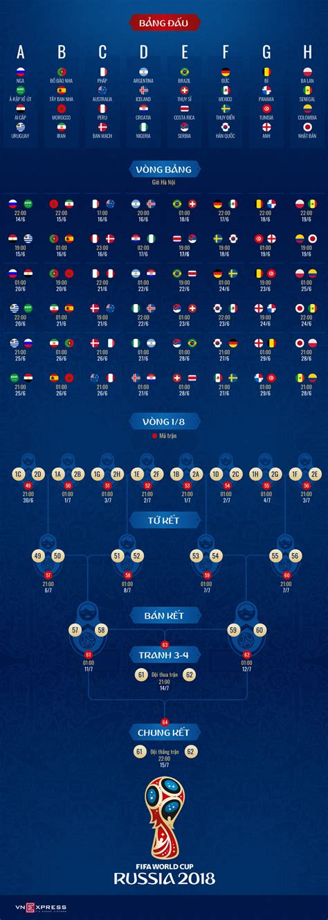 lịch thi đấu world cup 2018 giờ việt nam 27 06 2018
