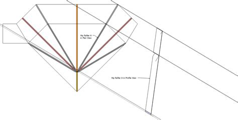 Hip And Valley Framing Roof Framing Geometry Hip Valley Roof Framing Exle 1