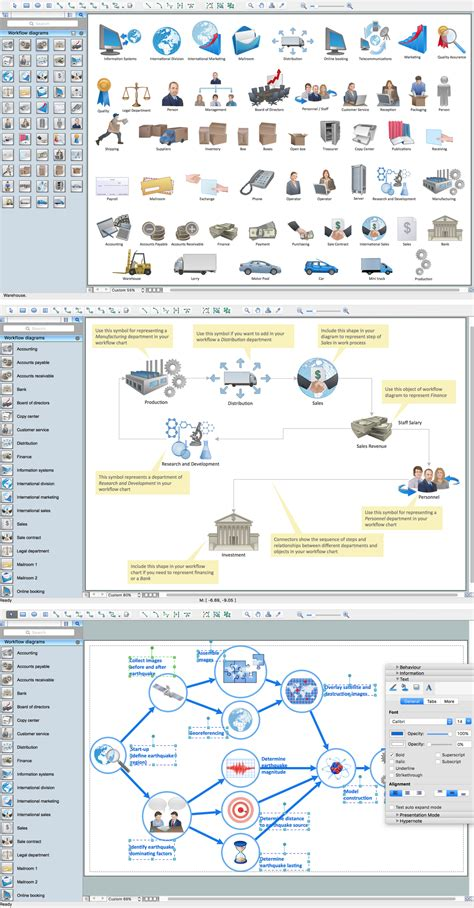 diagram software for mac workflow diagram software mac features to draw diagrams
