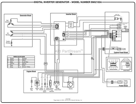 homelite bmi2100a digital inverter generator parts diagram