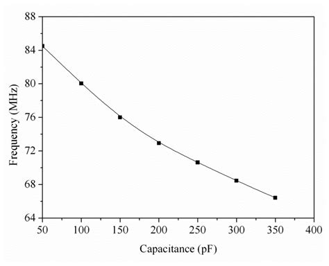 integrated circuits zinc oxide integrated circuits zinc oxide 28 images brevet us6033584 process for reducing copper oxide