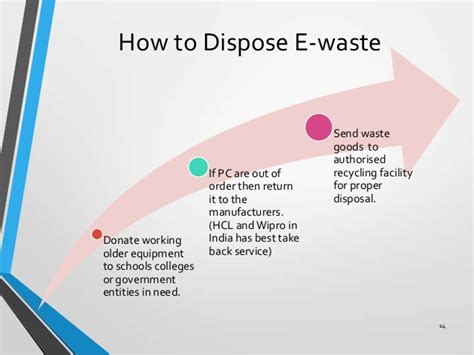 How To Dispose Of by E Waste Management