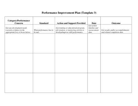 performance improvement plan template sle and guide