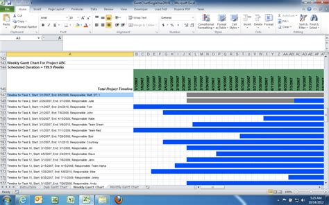 gantt chart excel template 2010 10 best images of professional development gantt chart