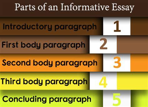 informative essay definition structure writing ideas exles tutorvista