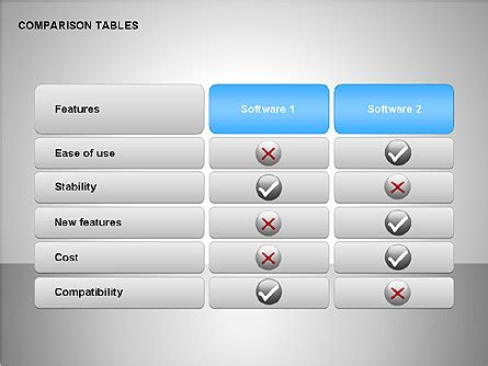 Comparison Tables Collection For Powerpoint Presentations Comparison Ppt Template