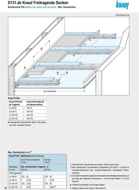 knauf freitragende decke d13 de knauf freitragende decken pdf