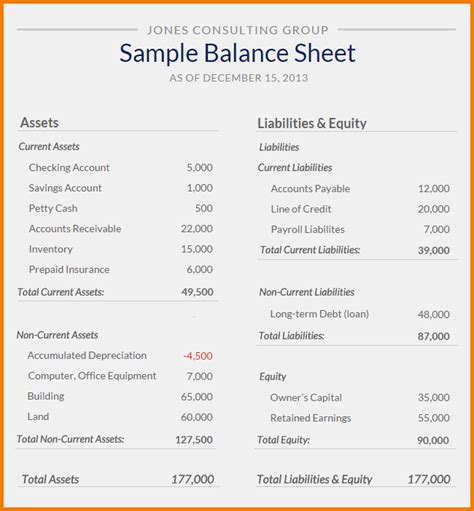 corporate balance sheet template business balance sheet template