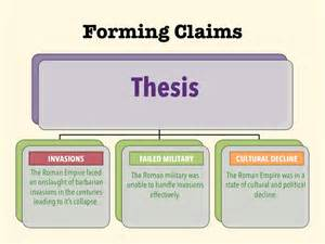 How To Do A Thesis Standard Dbqs Step 4 Write Your Claim Sentences Youtube