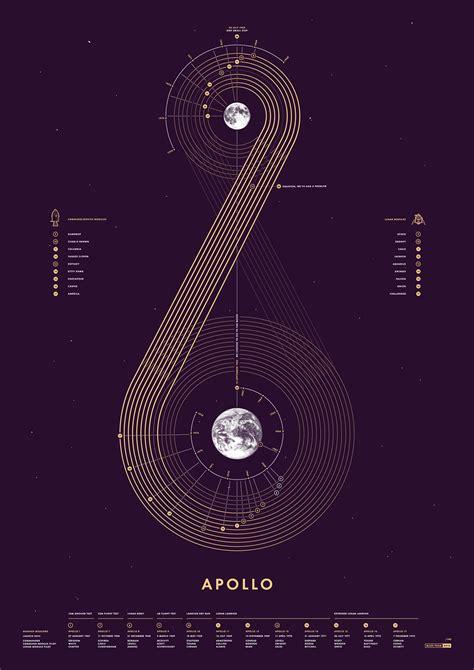 apollo templates apollo screen print on behance graphic design