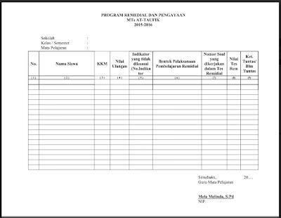 format buku remedial dan pengayaan format program remedial dan pengayaan smp sma smk