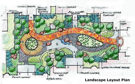 Landscape Layout Html | interior and landscape design services garden and
